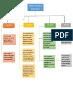 tarea 2 contabilidad.pdf