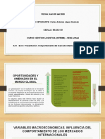 Evidencia 2. Presentación Comportamiento del mercado internacional