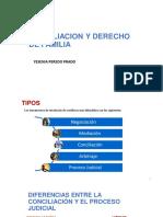 19VA SESION_DRA. YESENIA PEREDO