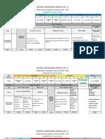 Dosificacion Octavo Grado 2019-2020 Matematicas