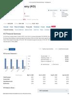 Coca Cola (KO) Financial Summary - Investing.com