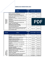 5c5454eb51c47_planning des formations 2019.pdf