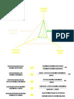 4.FORMULACIÓN Y DIAGNÓSTICO DE ESTRATEGIAS COMPETITIVAS