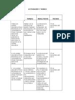 ACTIVIDADES Y TAREAS del proyecto de metodologia.. 4to semestre..