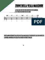 Armonizzazione scala maggiore.pdf