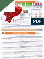Infografía Nacional covid-19
