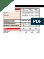Plantilla indicadores de gestión