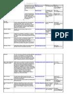Social Enterprise SG Directory (26Aug10)