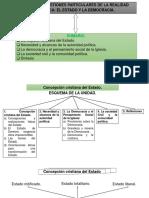 2. El Estado y la Democracia..pdf