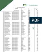 nominaempleadosfijos_ene2020.pdf