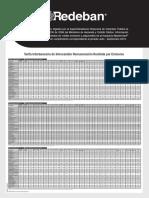 TARIFAS REDEBAN COMISIONES TARJETAS.pdf