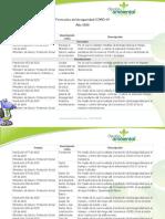 Protocolos de bioseguridad COVID-19 de 2020