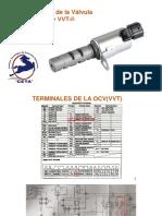 Control OCV (VVT)(ATP)