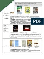 vocabulaire_specifique_du_cours_de_francais.pdf