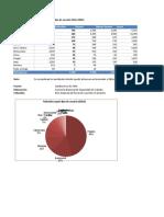 Estadísticas_según_tipo_usuario2002_2018
