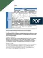Definición de la estrategia Actual.docx
