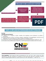 Diapositivas de Clase - Cifra Repartidora
