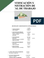 IDENTIFICACIÓN Y ADMNISTRACIÓN DE CAPITAL DE TRABAJO