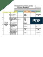 Matriz requisitos legales 2017