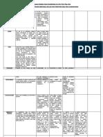 Tarea 3 - Planeamiento de la Empresa Volcan Compañia Minera SAA 21.05.2020