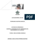 """DIAGRAMA DE FLUJO """"IMPORTANCIA DEL MEDIOAMBIENTE EN LA EMPRESA CARLOS PERPIÑAN"""