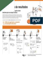 Infografia_Evaluacion_para_el_resultado
