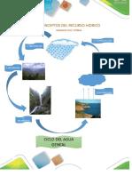 Pre-Tarea. Etapa de Inicio – Conceptos básicos sobre el agua