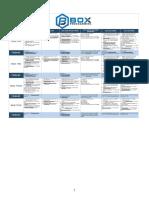 BP-Conjugate-Football-Block-1.pdf