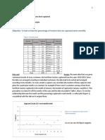 Data Analysis(Tahsin Anjum)