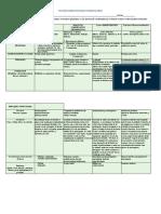 Actividad 2. Matriz sobre enfoques curriculares (2)