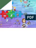 infografia 2020
