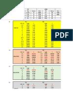 Data Koordinasi Proteksi Deret
