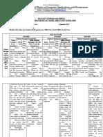 Pravin Thorat Revised All Clubed  WORKSHEET 16 TO 30 APRIL 2020.docx