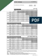 Tablica limova (3).pdf