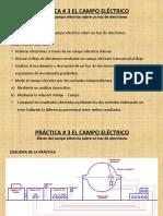 3 presentacion campo electrico