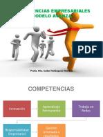 competenciasempresariales-150328000156-conversion-gate01