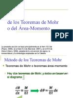 Primer Teorema de Mohr