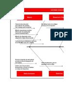 Plantilla Diagrama Causa-Efecto Recepción KSD ISHIKAWA-tesis
