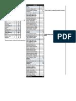 Duluth Public Schools Arrests and Citations 2015-2020