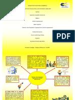 relación entre diagnóstico organizacional y diseño organizacional.