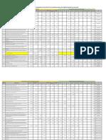 Copia de 463. GOBIERNO REGIONAL DEL DEPARTAMENTO DE LIMA-4 ( DIRECCION REGIONAL DE TRANSPORTE) (2)