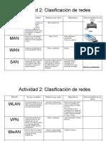 CLAISIFICACION DE REDES.ppt