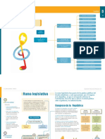 Guia 3-doc esquemas - Elementos Basicos Estado