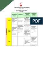 Matriz de habilidades PC2 2020 01