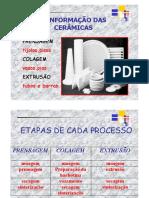 processamento ceramico