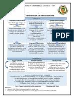 Fuentes y Principios del DI
