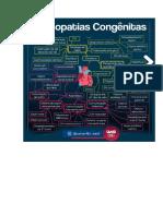 mapa mental de cardiopatia congênita