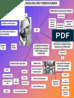 ORGANIZADOR VISUAL.pdf