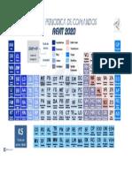 TABLA_PERIODICA_DE_LOS_COMANDOS_DE_REVIT_2020.pdf