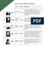 Ganadores Del Premio Nobel de Literatura